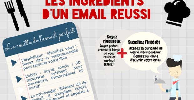 Infographie : Les ingrédients d'un email réussi