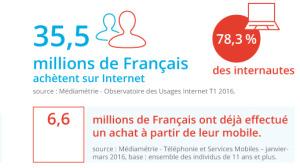 Ecommerce-Chiffres-cles-2016-Fevad-Consommateurs-Francais