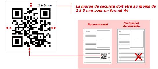 QR Code Bonnes Pratiques Marges Securite Le Saffiche Sur Les Cartes De Visite