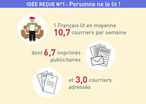 Audience-Courrier-idee-recue-1