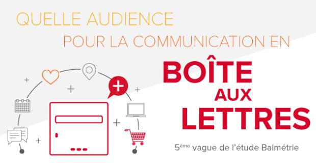 Infographie Balmétrie : Quelle audience pour la communication en boîte aux lettres ?