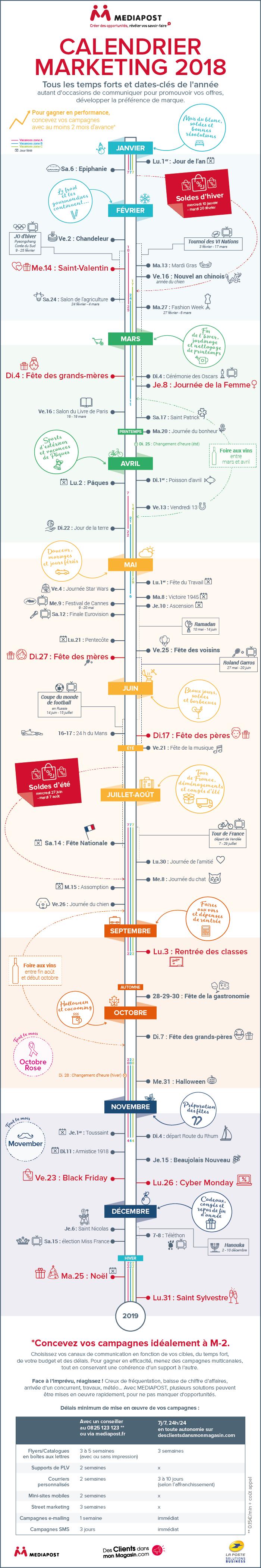 Calendrier Coupe Du Monde A Remplir.Calendrier Marketing 2018 Calendrier Des Evenements 2018