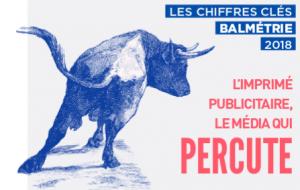 BALmétrie 2018: 7 enseignements qui confirment la force de l'imprimé publicitaire